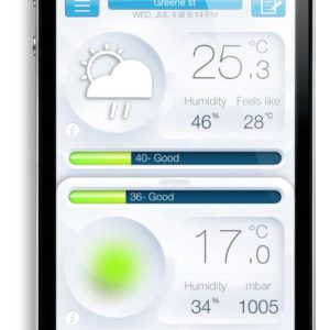 Netatmo Urban Weather Station